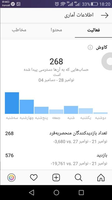 اکانت بیزنس اینستاگرام
