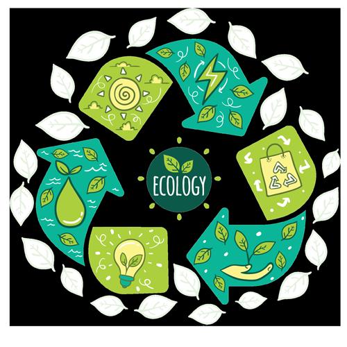 طراحی اپلیکیشن بازیافت