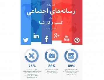 کدام رسانه اجتماعی مناسب کسب و کار شماست ؟